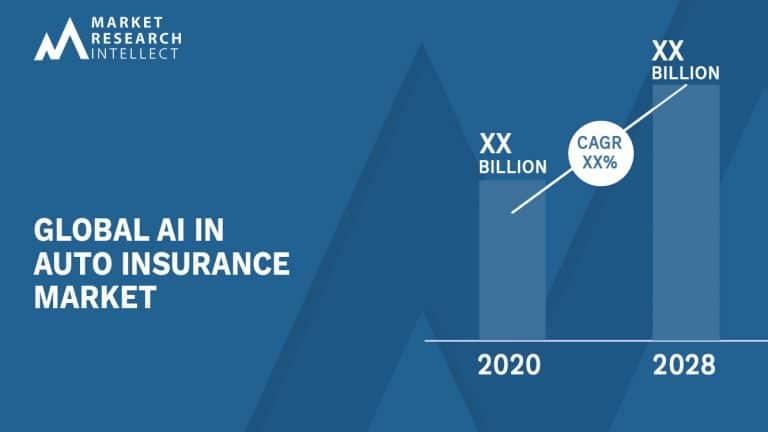 Global AI In Auto Insurance Market